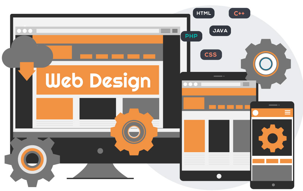 Website development Services quality website design